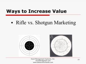 rifle shotgun method