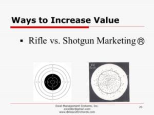 rifle vs shotgun marketing