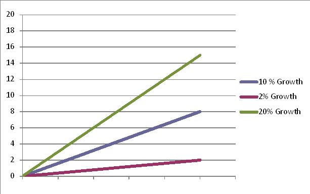 shotgun graph
