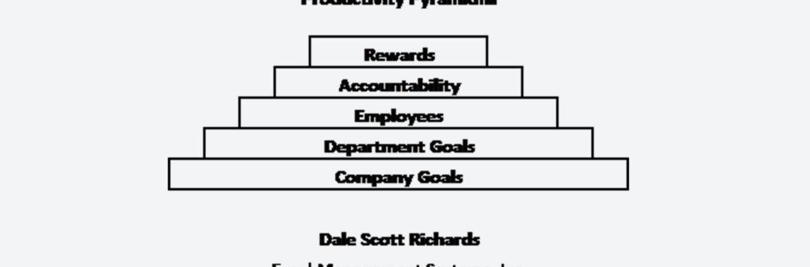 Prod Pyramid